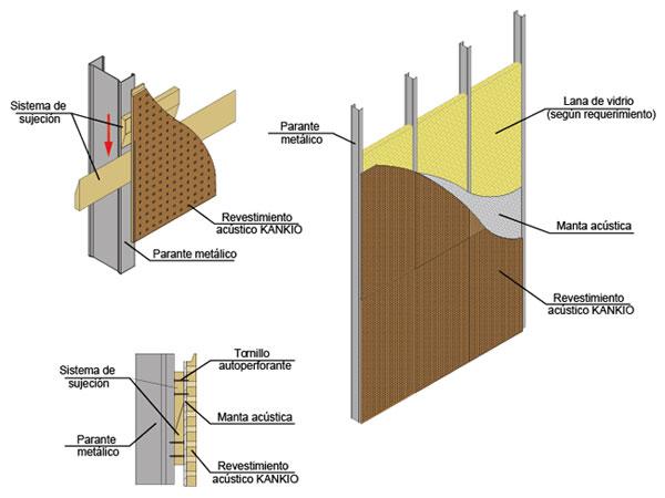 Kankio productos ac sticos for Aislamiento acustico vidrio